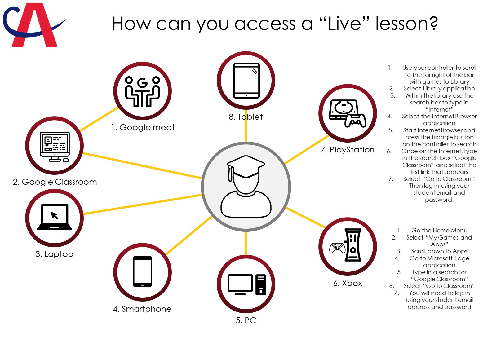 "How can you access a ""live"" lesson"