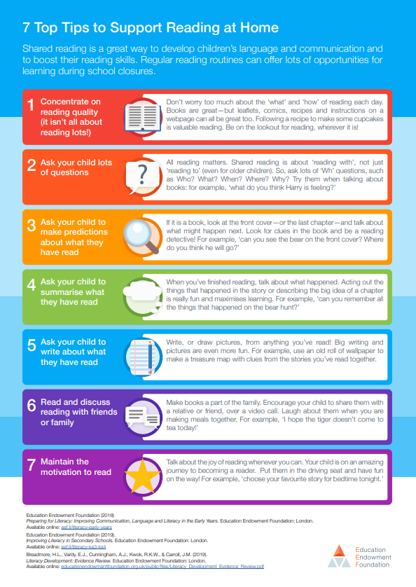 Top Tips to Support Reading at Home